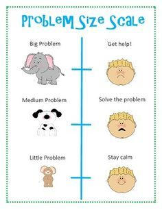 SMALL PROBLEMS VS BIG PROBLEMS KELSOS - Google Search