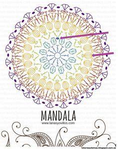 mandala free crochet pattern with video tutorial . Take a look at mandala free crochet pattern with video tutorial . Take a look at Crochet Diy, Crochet Simple, Chunky Crochet, Crochet Round, Crochet Home, Tutorial Crochet, Motif Mandala Crochet, Crochet Circles, Mandala Rug