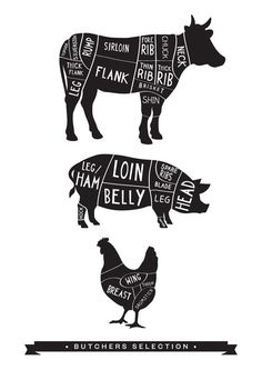 Butcher Print - Butcher Meat Diagram Print for the kitchen cuts Butcher Print - Butcher Chart Print - butcher diagram - vintage butcher chart - meat cuts print - butcher poster Meat Art, Butcher Box, Moose Art, Breast, Prints, Poster Print, Pinterest Marketing, Media Marketing, Chopping Boards
