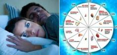 Every Night You Wake Up At The Same Time And Do Not Know Why It Is Very Important Because It Concerns Your Health
