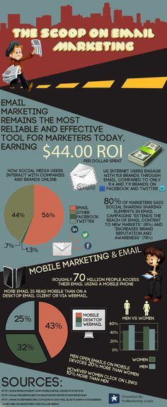 El email marketing sigue teniendo el mejor ROI #infografia #infographic #marketing