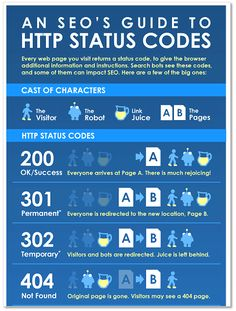 An SEO's Guide to HTTP Status Codes 200, 301, 302, 404