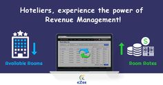 Revenue Management, Right Time, Check It Out, Engineering, Hotels, Let It Be, Room, Bedroom, Rooms