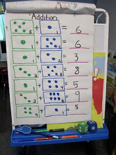 whole group addition activity; have students take turns rolling large, colored dice; record numbers into addition sentence