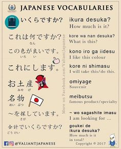Japanese is a language spoken by more than 120 million people worldwide in countries including Japan, Brazil, Guam, Taiwan, and on the American island of Hawaii. Japanese is a language comprised of characters completely different from Learn Japanese Words, Japanese Phrases, Study Japanese, Japanese Culture, Japanese Symbol, Japanese Kanji, Japanese Verbs, Japanese Grammar, Language School