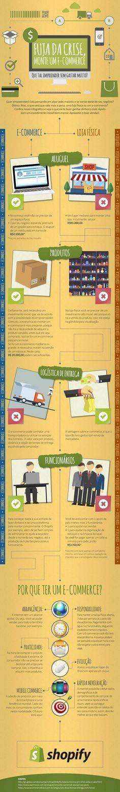 Comparativo de custos ao abrir um e-commerce e uma loja física. Avalie bem antes e faça a melhor escolha! #ecommerce