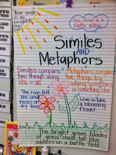 NC Teacher Stuff: Anchor charts - Similes and Metaphors (Figurative Language) 4th Grade Ela, 4th Grade Writing, 5th Grade Reading, Third Grade, Grade 2, Teaching Poetry, Teaching Writing, Recount Writing, Teaching Ideas