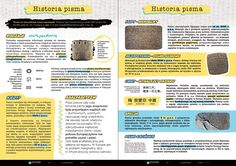 Techno, Montessori, Infographic, Learning, Geography, Historia, Infographics, Studying, Teaching