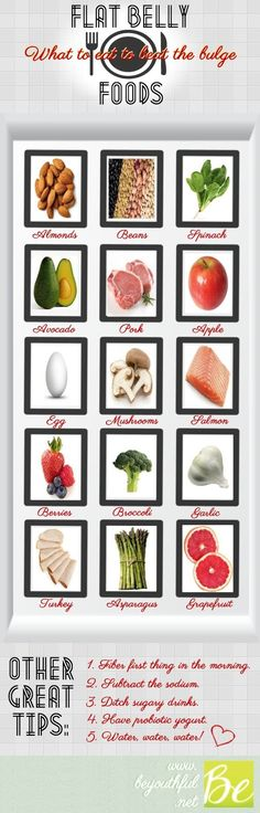 Flat Belly Foods Infographic