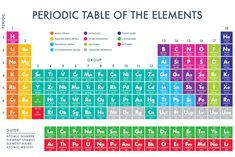 Periodic Table of the Elements - PAPERZIPYou can find Periodic table and more on our website.Periodic Table of the Elements - PAPERZIP Chemistry Table, Element Chemistry, Chemistry Periodic Table, Chemistry Notes, Science Notes, Chemistry Experiments, Science Chemistry, Physical Science, Science Lessons
