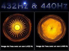 Voici pourquoi vous devez convertir votre musique en 432 HZ » Si vous voulez trouver les secrets de l'univers, pensez en termes d'énergie: fréquence et vibration. » – Nikola Tesla » Ce que nous avons appelé 'matière' est l'énergie, dont la vibration a été hautement réduite afin d'être perceptible par les sens. Il n'y a… Lire plus »