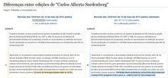 Perfil do jornalista Carlos Alberto Sardenberg na Wikipedia foi alterado por um computador conectado à rede de internet do Palácio do Planalto (Foto: Reprodução)