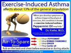 Essential Oil - Exercise-Induced Asthma