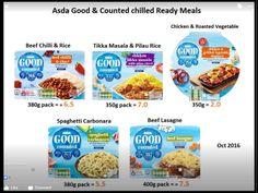 Asda Slimming World, Slimming World Tips, Chicken Masala, Chicken Tikka, Pilau Rice, Beets, Chicken Recipes, Oatmeal, Roast