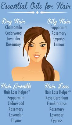 Essential oils for every type of hair! Discover what is best for your hair type with this infographic from BioSource Naturals. DIY essential oils for hair loss and hair growth. #aromatherapy #hairlosstypes