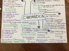 Cinemática - Física