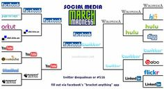 Social Media Bracket: Who will be the winner of social media madness? Will Facebook, Twitter, Hi5, YouTube, Digg, LinkedIn, Hulu or someone else be crowned the 2009 social media king!
