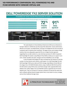 VDI performance comparison: Dell PowerEdge FX2 and FC430 servers with VMware Virtual SAN http://facts.pt/1DOFK6s
