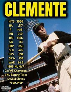 Baseball Wall, Pirates Baseball, Baseball Cards, Pittsburgh Sports, Pittsburgh Pirates, Puerto Rico History, Roberto Clemente, Ny Mets, Field Of Dreams