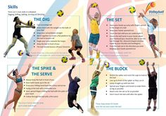 Volleyball Skills | Volleyball skills model provided by Volleyball Australia #volleyballskilldefinition #demovolleyballskills