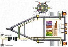 concept caravan wiring diagram  | 800 x 956