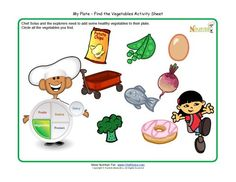 My Plate Activity for Children - Vegetables Food Group - Make a healthy plate