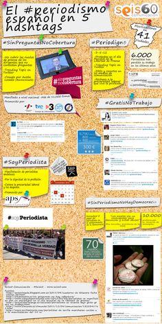 El periodismo español en 5 hashtags.