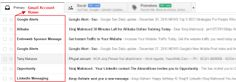How To Change Gmail Account Username or name