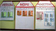 www.giuntiscuola.it lavitascolastica magazine opinioni diario-di-scuola un-arte-da-imparare-i-cartelloni Classroom Projects, Italian Language, Learning Italian, Home Schooling, Interactive Notebooks, Grammar, Montessori, Back To School, Homeschool