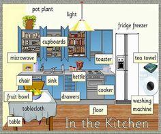 Kitchen-Vocabulary-in-English.jpg (600×500)