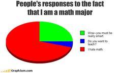 Math Major problems...