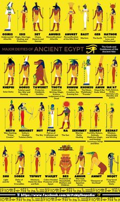 Gods and Goddesses of Ancient Egypt- Bast is also the Mother of Cats, and I do b. - ODDS - Gods and Goddesses of Ancient Egypt- Bast is also the Mother of Cats, and I do b… - Egyptian Mythology, Egyptian Symbols, Egyptian Art, Egyptian Goddess Names, Bast Goddess, Ancient Egyptian Deities, African Mythology, Ancient Goddesses, Ancient Myths
