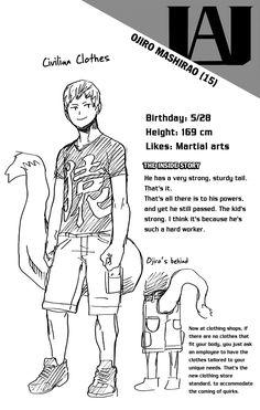 Character info: Ojiro Mashirao