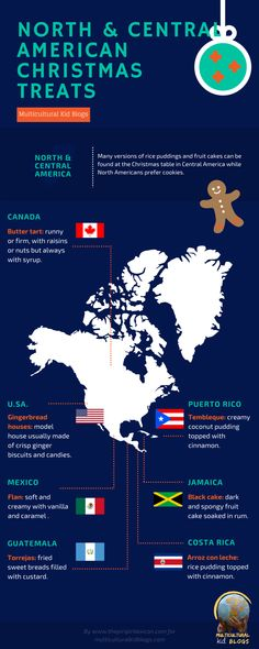 North and Central American Christmas desserts and treats - Infographic