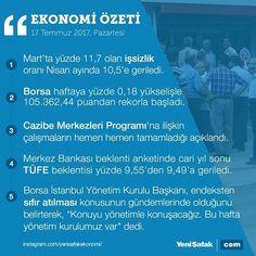 #EkonomininÖzeti 17 Temmuz tarihinde ekonomide yaşanan gelişmeleri sizler için derledik #işsizlik #borsa #borsaistanbul #merkezbankası #tcmb #EKONOMİ