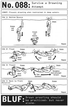 """In this excerpt from 100 Deadly Skills: The SEAL Operative's Guide, retired Navy SEAL Clint Emerson explains how to survive a drowning attempt. When an operative is captured in hostile territory, the odds of survival are low. Instead of being taken to trial, he will likely simply be made to """"disappear"""" — which is why operatives practice escaping while wearing undefeatable restraints on hands and feet, both in water and on land."""