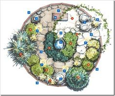 landscape design that don't need alot of grass | know very little about landscaping or gardening in general, so the ...