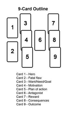 Tarot Card Layout for Authors | Tarot Spread for Writers | Creative Writing Prompts | Oracle Cards | Divination | Literature