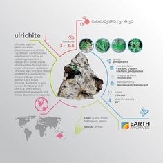 Ulrichite was named for George H. F. Ulrich, a 19th-century Australian government geologist and mines department inspector. #science #nature #geology #minerals #rocks #infographic #earth #ulrichite