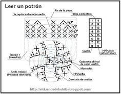 COMO LEER PATRONES CROCHET