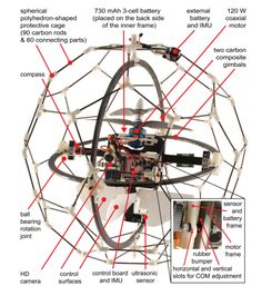 This Crash-Proof Drone Can Fly Through Forests and Disaster Wreckage | Motherboard