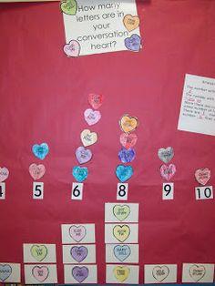 Chalk Talk: A Kindergarten Blog: Valentine Graph