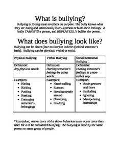 Need to edit this-include cyber--Bullying Facts Sheet