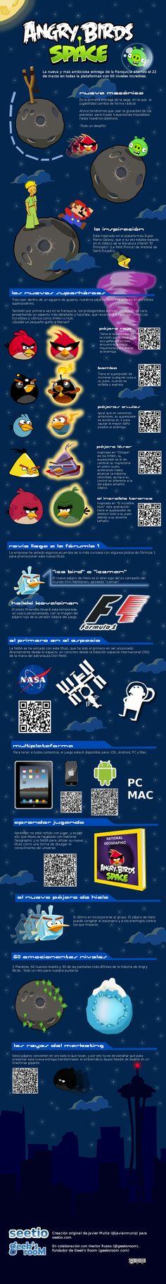 Curiosidades del nuevo Angry Birds Space de Rovio #infografía #español