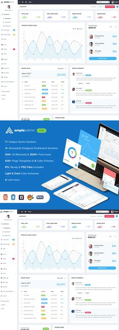 Ample Admin - Ultimate Dashboard Template Admin Template #63405