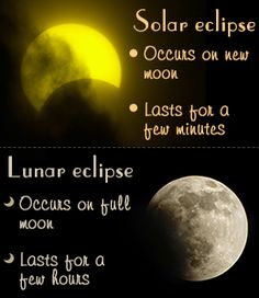 Difference between solar eclipse and lunar eclipse