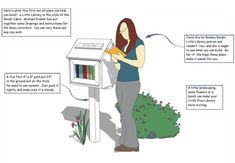"Build your own ""little free library."" register with the org and get a free sign!"