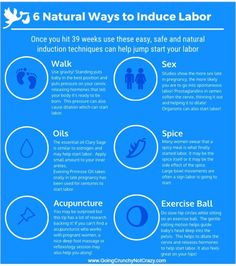 acupressure points to induce labor infographic  baby