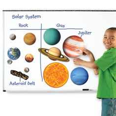 Giant Magnetic Solar System - 12 Pieces Full-colour, realistically detailed magnets capture students' attention as teachers model space science concepts on a whiteboard. Sistema Solar, Solar System Model, Our Solar System, Science Curriculum, Science Kits, Science Supplies, Homeschool Supplies, Educational Supplies, Science Ideas