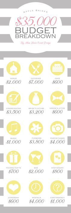 Budget Breakdown for a $35,000 Wedding... http://applebrides.com/2014/04/10/budget-breakdown-for-a-35000-wedding/